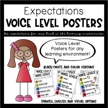 PBIS- Voice Level Poster