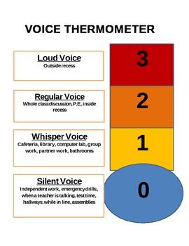 PBIS Voice Thermometer