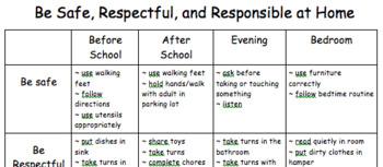 PBIS handout for parents