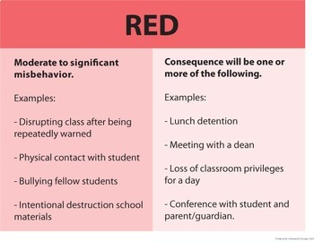 PBIS posters - Green, Yellow, Blue, Red - Visual Behavior Guide