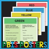 PBIS posters editable - Green, Yellow, Blue, Red - Visual Behavior Guide