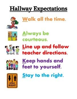 PBIS/PBS Expectations - Hallway / Cafeteria / Restroom