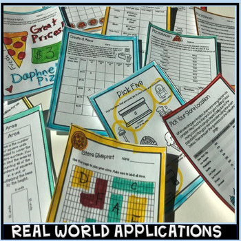 Project Based Learning Math Pizza PBL Pizza Fractions Project
