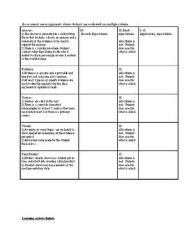 PBL Assessment bundle