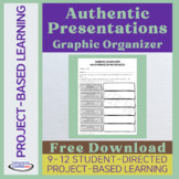 PBL Authentic Presentations: Brainstorming Graphic