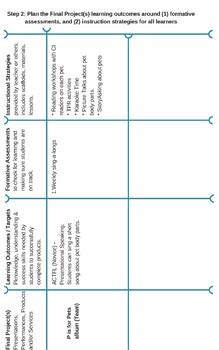 PBL 101 - PBL Lesson Plans (Templates)