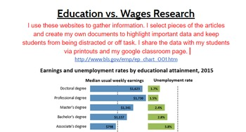 PBL Math project Education vs. Wages