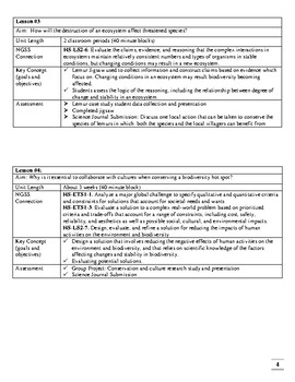 PBL NGSS Conservation and Ecology Unit (Teacher Lesson Plan + Standards)