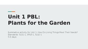PBL: Plants for the Garden (Unit 1, Part 4)