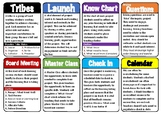 PBL - Project Based Learning Cheat Sheet