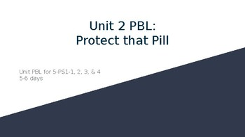 PBL: Protect that Pill (Unit 2, Part 4)