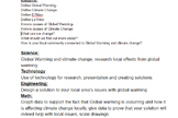PBL STEM Climate Change