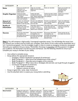 Problem Based Learning Project - Surviving an American Colony (PBL)