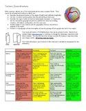 PBL Tectonic Zone Brochure Earth Science Project Based Learning Product New Tech