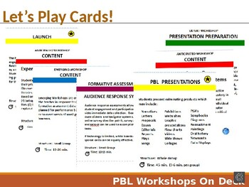 PBL Workshops On Deck: Step-by-Step Guide