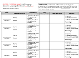 PBLA Inventory Sheets for LINC