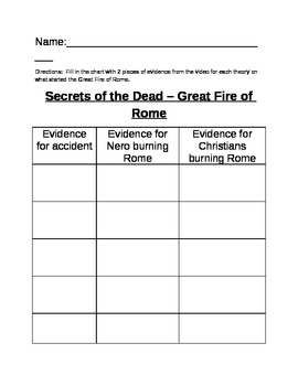 PBS: Secrets of the Dead: Great Fire of Rome: Nero: Tacitus