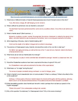 PBS Shakespeare Uncovered Hamlet Question & Answer Activity