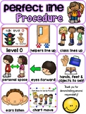 PBS toolkit: line up procedure and chart moves board with