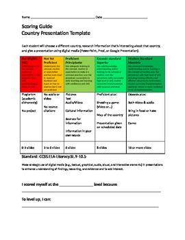PBTL Proficiency Based Countries Presentation Scoring Guide Rubric