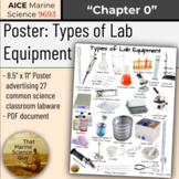 """PDF 8.5""""x11"""" Poster: Types of Lab Equipment - Great for an"""