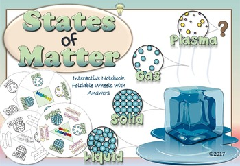Science States of Matter and Changes of States Wheel Foldable