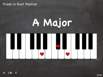PDF = Major Root Triads (21x - some enharmonic) (piano chalkboard)