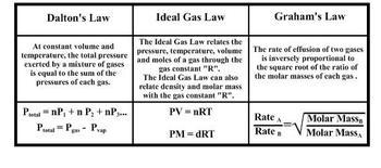 PDF Gas Law Formula Sheet