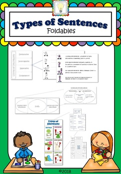 Grammar: Types of Sentences Foldables (answers included)