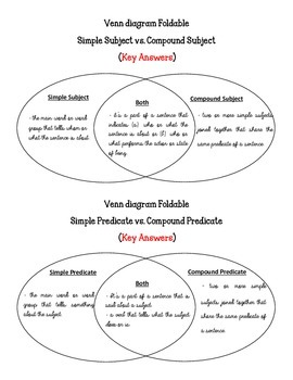 PDF Grammar Simple vs Compound Subjects and Predicates Venn Diagram Foldables