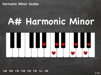 PDF = Harmonic Minor 1-Octave Scales (21x - some enharmonic) (piano chalkboard)