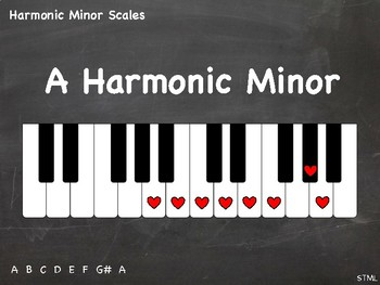 Piano Chalkboard - Harmonic Minor 1-Octave Scales (PDF - 21 slides)