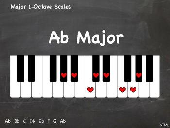 PDF = Major 1-Octave Scales (21x - some enharmonic) (piano chalkboard)