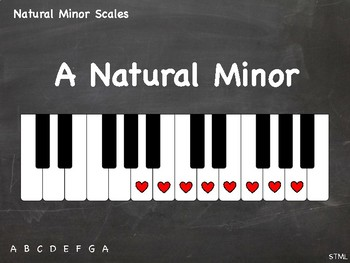 PDF = Natural Minor 1-Octave Scales (21x - some enharmonic) (piano chalkboard)