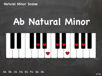 Piano Chalkboard - Natural Minor 1-Octave Scales (PDF - 21 slides)