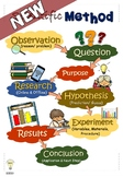 The Scientific Method Posters Set - (9 Posters)