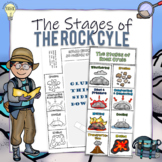 The Stages of the Rock Cycle Foldable for Interactive Scie