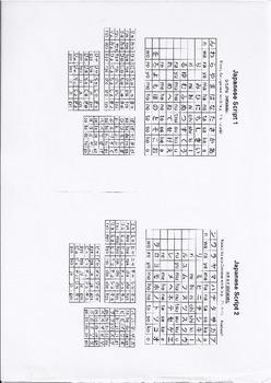【PDF】HIRAGANA & KATAKANA chart