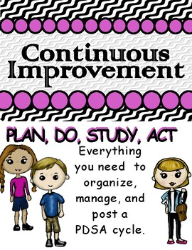 PDSA - Continuous Improvement Cycle - Data Wall and Student Data Tracking