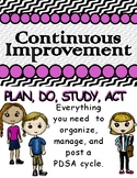 PDSA - Continuous Improvement Cycle - Data Wall and Studen