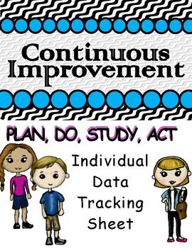 PDSA - Continuous Improvement Cycle - Individual Student Data Tracker