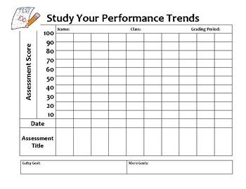 PDSA Individual Assessment Tracking Graph Data Sheet for data folders