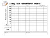 PDSA Individual Assessment Tracking Graph Data Sheet for d