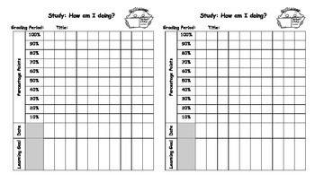 PDSA Individual Data Tracking Sheet great for Interactive Notebooks