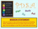 PDSA Plan, Do, Study, Act SMARTBoard file