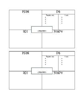 PDSA Reflection Sheet