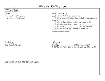 PDSA Student Reflection