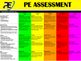 Physical Education ASSESSMENT - RUBRICS (FMS AND SKILLS FOR PHYSICAL ACTIVITY
