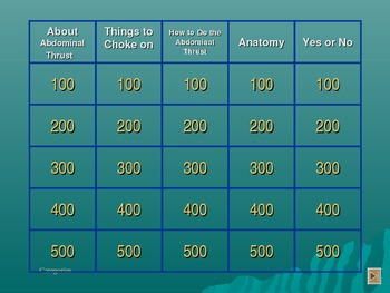 PE Abdominal Thrust Jeopardy Game