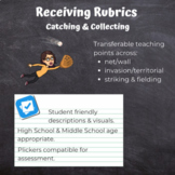 PE Assessment Receiving Rubrics (Learning Road Map - Catching & Collecting)